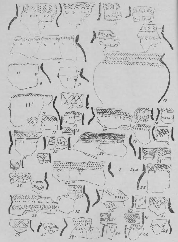 Рис. 8. Сравнительная таблица основных орнаментов керамики культуры «курмантау» (1—5, 8, 12, 13, 16, 22—26, 30—32, 35, 38, 41), «ерзовской» (6, 9—11, 14, 15, 20, 27—29, 33, 34, 36, 37, 39, 40) и «позднеприказанской» (7, 17—19, 21, 42). 1, 23, 25, 31, 38 — поселение Какры-Куль, раскопки И. Б. Васильева, 1969 г. (КА БГУ, 161/862, 871 5255, 2653, 1480, 2317); 2, 3, 16, 22, 35, 41 — поселение Удельно-Дуванейское, раскопки Г. И. Матвеевой (КА БГУ, 126/505, 497, 638, 625, 420, 212, 234, 625); 4, 8. 13, 24, 26, 32 — Касьяновская стоянка (УМ КС-54, 4044/3; без №; 2438/3; КС-359, 360 II; КС-54, 2645; КС-54, 2368/3); 5, 12 — поселение Кумлекуль, раскопки К. В. Сальникова (УФИ, 67/845; 67/600); 6, 27, 28 — поселение Бойцово II, раскопки О. Н. Бадера (ПМ, 631/410, 411; ПМ, 631/340 ПМ, 631/575, 574, 981); 7 — Казанская стоянка, раскопки Н. Ф. Калинина, 1938 (ГМТР, 3681); 9—11, 29, 34, 37 — поселение Заюрчим, раскопки В. П. Денисова, 1959 (ИМ, 546/5398, 12061, 12062; 621/5383, 5384; 4814, 2725); 14. 15. 33, 36, 39 — Ерзовка, раскопки В. П. Денисова, 1956 (КА ПГУ, 522/555, Î7S: 521/57; 495/302, 303; 495/17, 22, 315, 318, 495/1524); 17—19, 42 — Атабаево (ГМТР 12248, 4-368-143; ГМТР. без Л); ГМТР, без №; ГМТР, 12248); 21 — поселение Карташиха (ГМТР, без №); 30 — поселение Дуванейское, раскопки А. X. Пшеничнюка. 1965 (УФИ, 176-11); 40 — поселение Старушка, раскопки А. И. Чистина, 1957 (КА ПГУ, 522/232, 235).