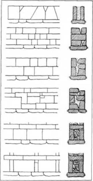 Рис. 14. Типи кладок житлових і громадських споруд V—IV ст. до н. е. (за С. Д. Крижицьким)