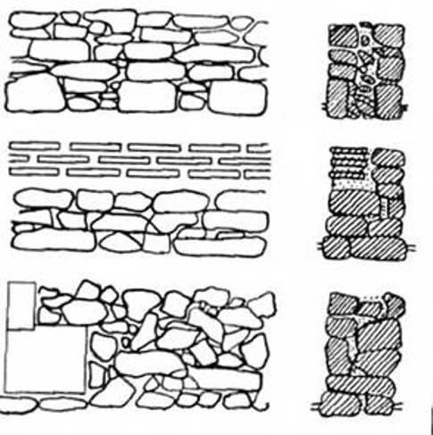 Рис. 30. Системи кладок житлових та громадських споруд І—III ст. н. е. (за С. Д. Крижицьким)