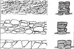 Рис. 5. Типи кладок житлових і громадських споруд VI — першої половини V ст. до н. е. (за С. Д. Крижицьким)