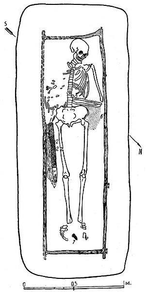 Рис. 4. Десятинная церковь. Погребение. 1 — меч; 2 — бляшки серебряные (3 шт.); 3 — наконечник ремня серебряный; 4 — пряжка серебряная; 5 — фрагмент серебряного украшения; 6 — остатки истлевшего вещества (ткань?); 7 — фрагмент стрелы (?).
