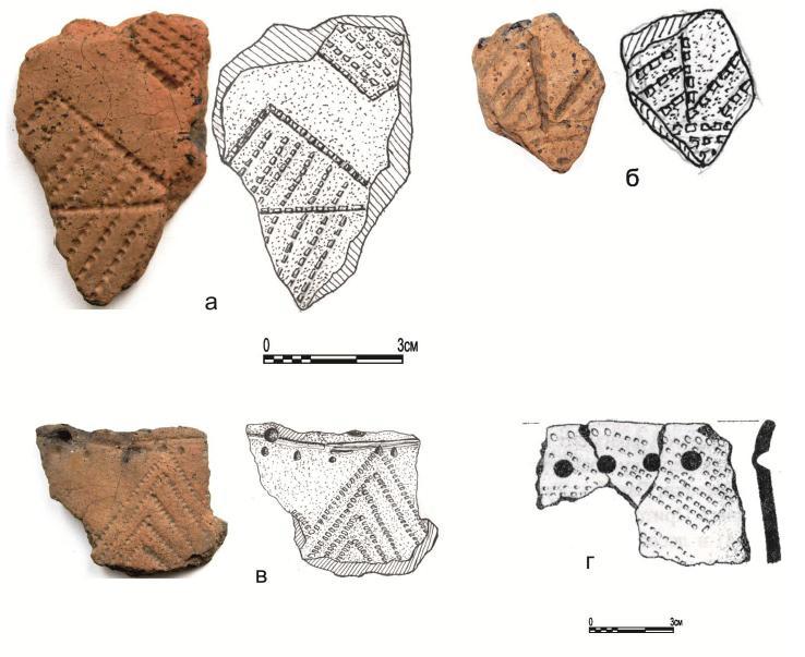 Таблица 2. Андроноидная керамика Устья Кожуха 1