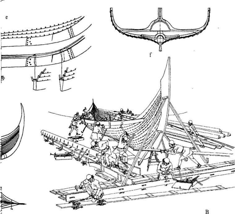 Рис. 75. Большой корабль из Гокстада. Реконструкция Б. Альмгрена А — теоретический чертеж корпуса: а — обводы по мидельшпангоуту; b — уключины под весла; с — крепление щитов; d — обшивка; е — конструкция киля; f — разрез по мидельшпангоуту. В — процесс постройки