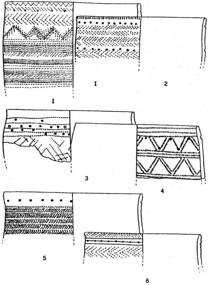 Рис.3.Керамика фирсовского типа: Костенкова Избушка (1,3,4); Фирсово ХVII (2,5,6)