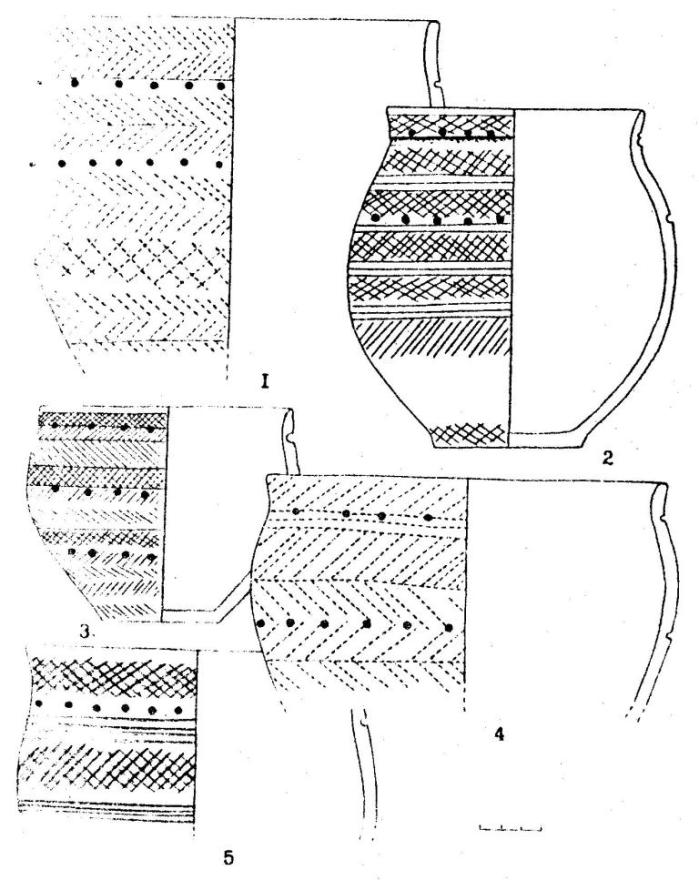 Рис. 7. Керамика иткульского типа,Корчажка V (1-5)