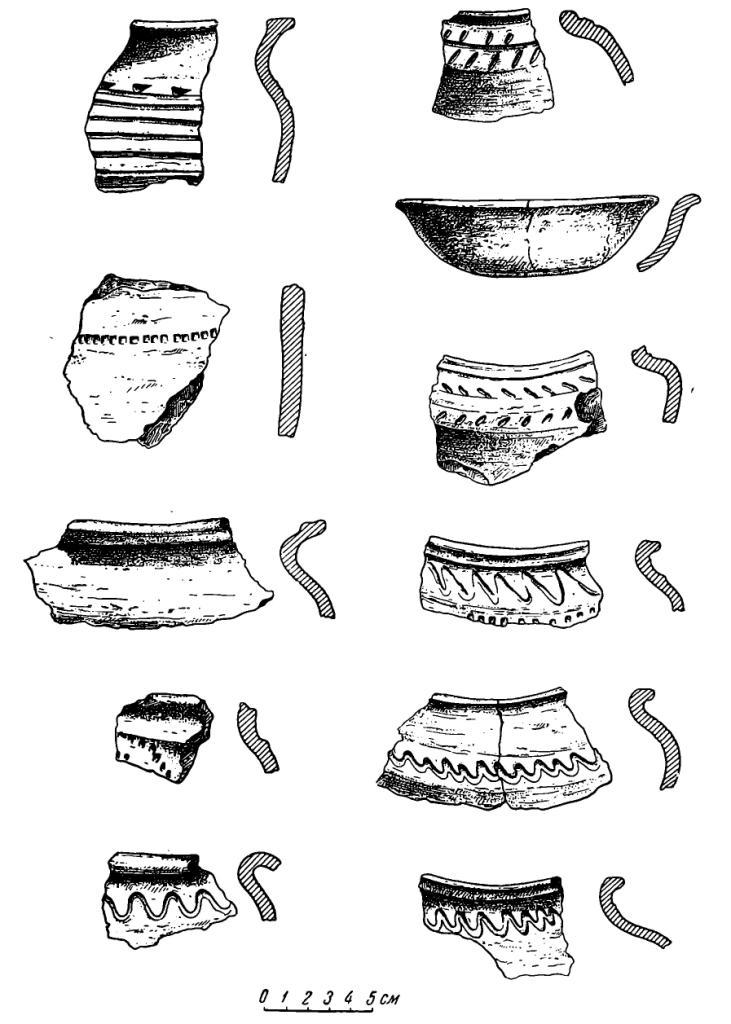 Рис. 38. Образцы глиняной посуды XI — XII вв. из раскопок в г. Костроме