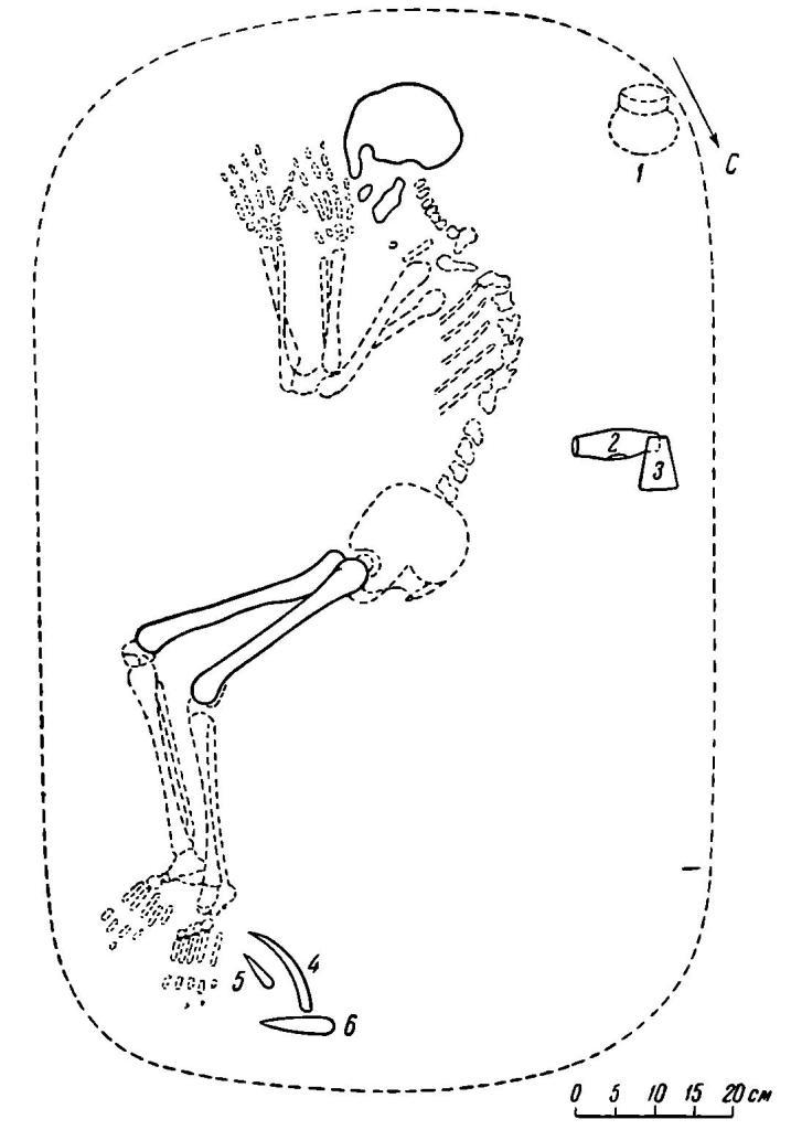 Рис. 26. Погребение № 4 Ковровского могильника (реконструкция): I — горшок; 2 — проушной топор; 3 — клиновидный топор; 4, 5, 6 — орудия на кости и рога.