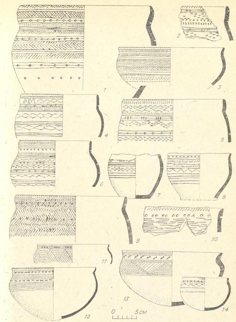 Рис. 4. Керамика с поселения Инберень V (1, 3, 4, 6), городища Инберень VII (2, 5, 7—10) и городища Инберень VI (11—14).