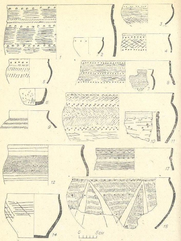 Рис. 7. Керамика с городища Инберень VI.