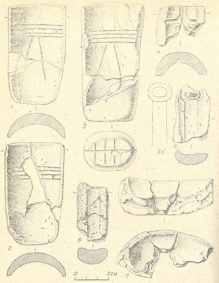 Рис. 8. Городище Инберень VI. Глиняные литейные формы (1—6) и обломок тигля (7).