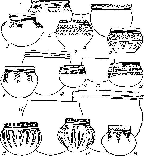 Рис. 27. Глиняная посуда из могильников каменноложского этапа (М. П. Грязнов, 1962 г.)