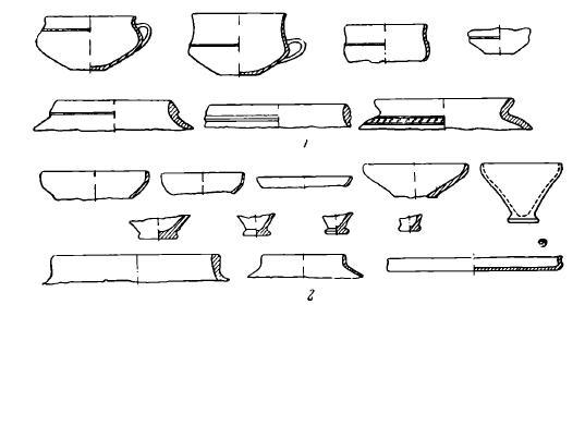 Рис. 3. Керамика из раскопок Кулдор-тепе 1 — из зданий А и Б; 2 — из зданий В и Г