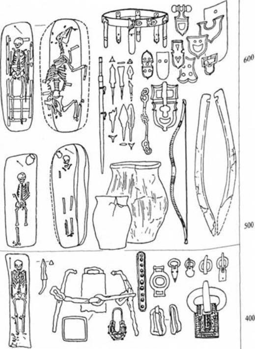 Рис. 30. Культура кочовиків IV—VII ст. Головні етани розвитку