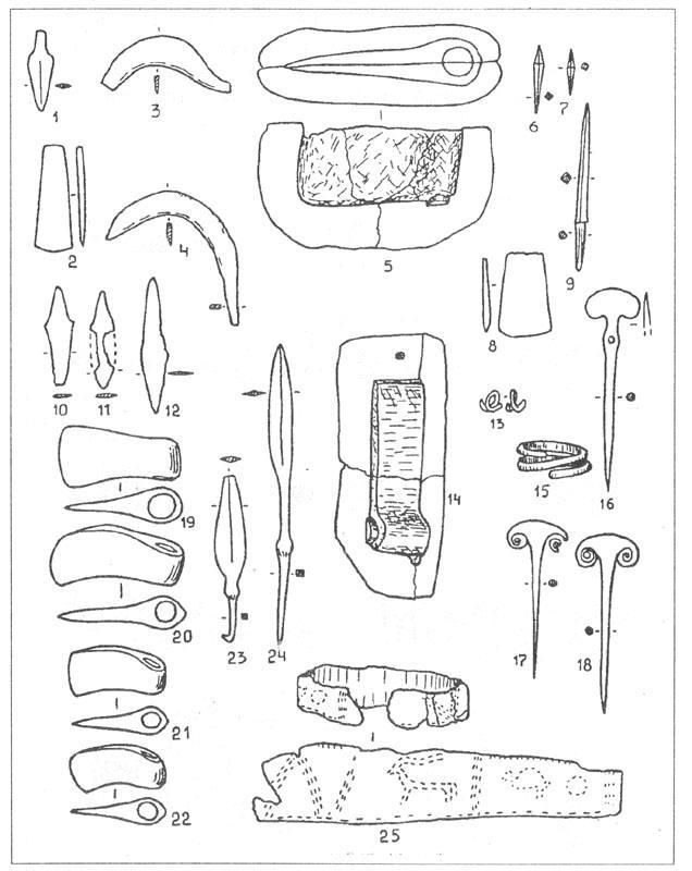 Рис. 38. Металлические изделия и литейные формы, найденные в поселениях и могильниках куро-аракской культуры [Chernykh E. N., 1992].