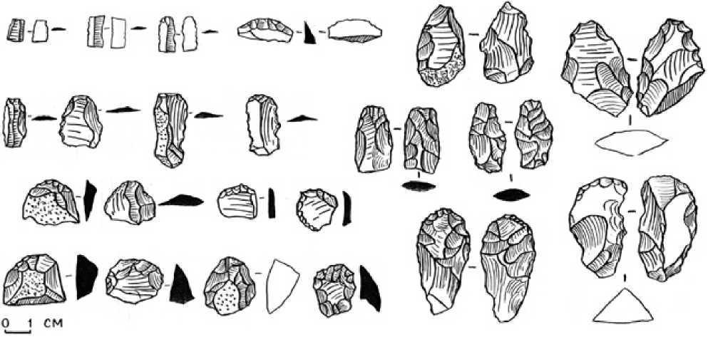 Рис. 2.13. Кызъжу. Каменные орудия труда