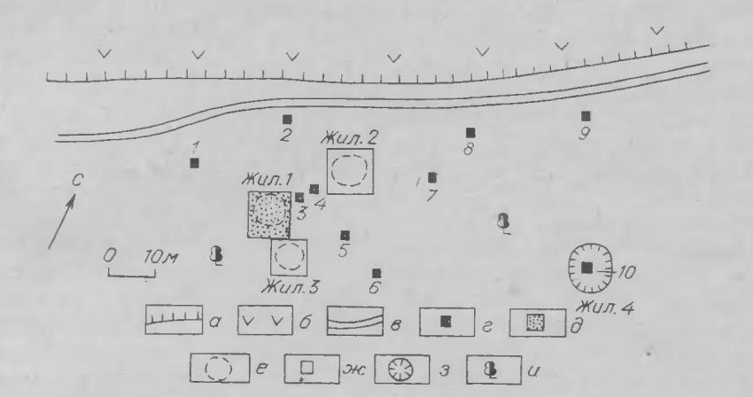 Рис. 1. Схема расположения поселения Марково-2. а — терраса; б — озерная пойма; в — дорога; г — шурф 1978 г.; д — раскоп 1977 г.; е — контур раскопанной западины-жилища; ж — раскоп 1978 г.; з — контур нераскопанной западины шурфа; и — роща.