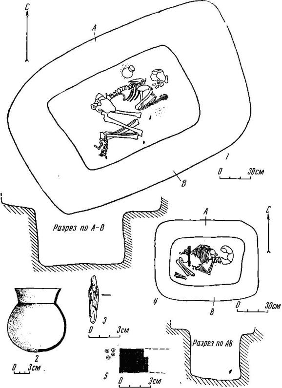 Рис. 2. Койсугские курганы. Планы погребений и вещи из них 1—3 — погр. 24 кург. 5; 4—5 — погр. 32 кург. 5