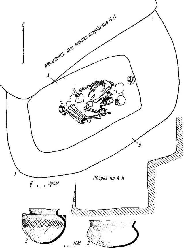 Рис. 1. Койсугские курганы. План погр. 18 кург. 5 и вещи из него (1—3)