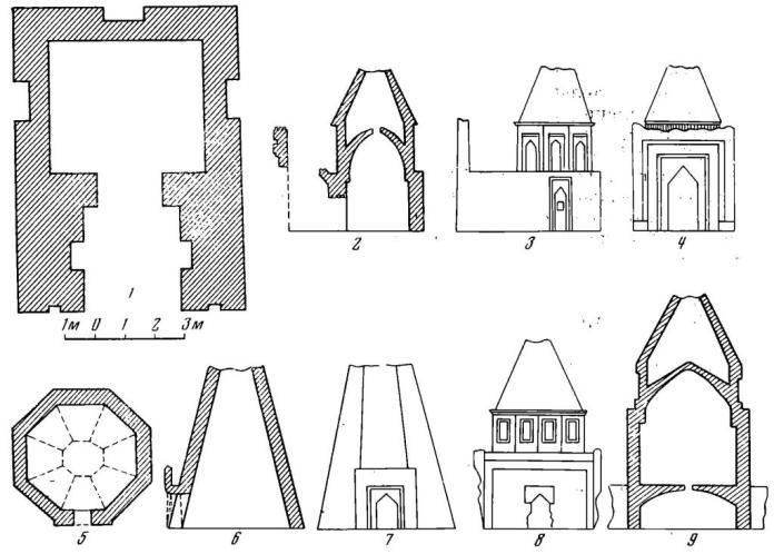 Маджарский мавзолей 1 — восстановленный план мавзолеев первого типа; 2 — 4 — мавзолей первого типа (разрез, вид сбоку, фасад); 5—7 — мавзолей второго типа (план, разрез, фасад); .8—9— мавзолей третьего типа (фасад, разрез) по А. Ф. Бюшингу