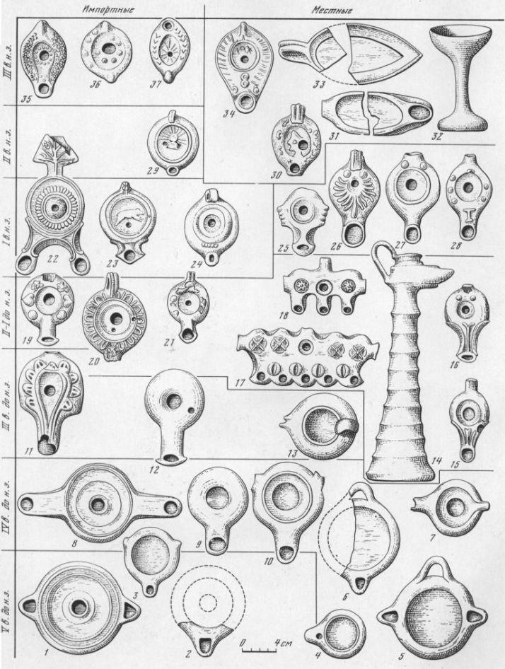 Таблица CXXXII. Светильники Составитель Г. А. Цветаева