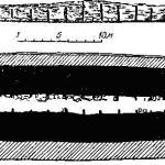 Рис. 149. Длинные каменные пирамиды с перегородками (Мидгоу, Роусей).