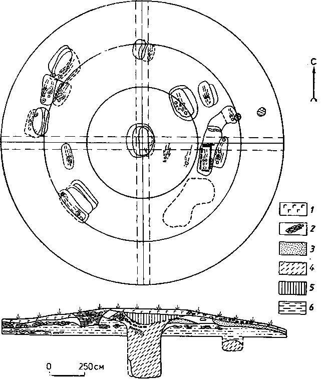 Рис. 10. Разметка кургана и раскопки с помощью кольцевых траншей (по Смирнову): 1 - дерн;  2 - плитняк; 3 — могильный выброс; 4 — заполнение могильной ямы; — затек грабительской ямы; в — супесь