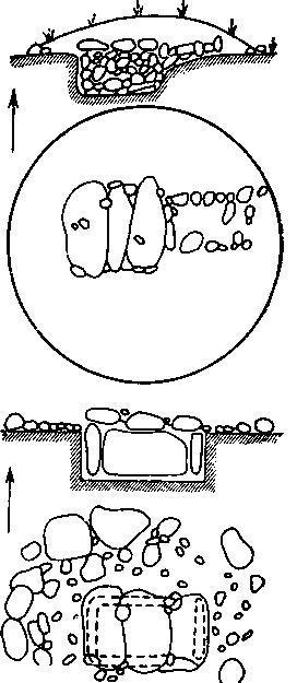 Рис. 14. Погребение Боспо-pa. VI — начало I в. до н. э. (по Масленникову)