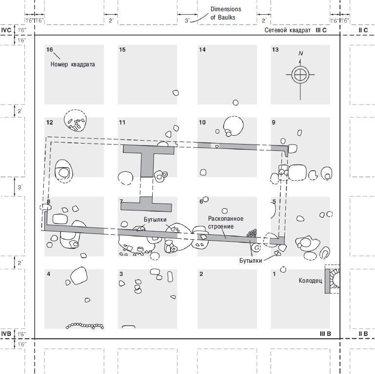Рис. 9.8. Сетка горизонтальных раскопок, показывающая расклад квадратов относительно раскапываемого строения в Колониэл Вильмсбурге, штат Виргиния (1′6″ — 1 фут 6 дюймов, 2′ — 2 фута)