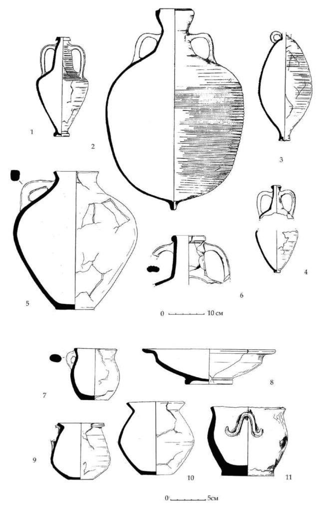 Рис. 126. Закрытый керамический комплекс подгоризонта А1 на раскопе А-Б-В