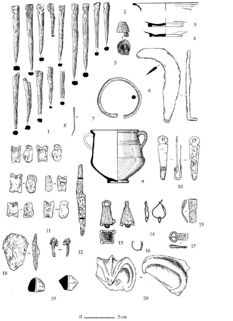 Рис. 131. Находки горизонта А с разных раскопов. 1-5, 7-9, 11-19 — раскопы VII, VIIа, VIIб, VIIв. 6 — раскоп О. 10 — раскоп VI. 20 — раскоп А-Б-В.
