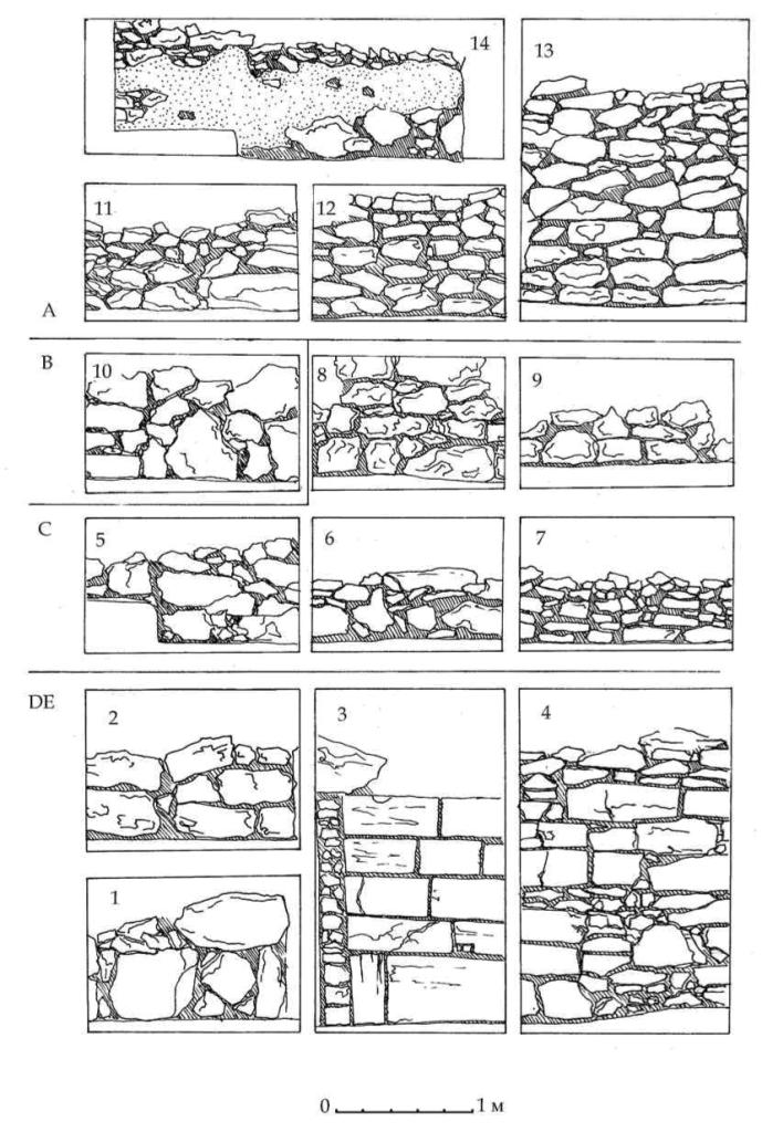 Рис. 15. Типы кладок. 1 — усадьба подгоризонта Е3 в раскопе 1. 2 — мегарон Н. 3 — лицевой фасад восточной стены Мавзолея Скилура. 4 — внутренний фасад Северной стены мавзолея Скилура. 5 — землянка № 2 горизонта С под зольником № 3. 6-7 — кладки горизонта С на раскопе 1. 8 — пристройка горизонта С к оборонительной стене на раскопе 6. 9 — Западная стена здания М горизонта С. 10 — подпорная стена зольника № 3 горизонта В. 11-12 — борта землянок горизонта А на раскопе 6. 13 — подпорная стена в яме 1 на раскопе 7а. 14 — землянка горизонта А в северо-восточной части зольника № 3. А-Е — горизонты
