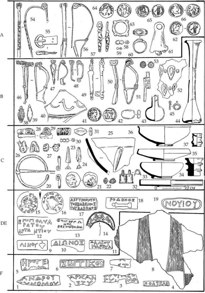 Рис. 17. Некоторые хроноиндикаторы горизонтов F-A из различных раскопов