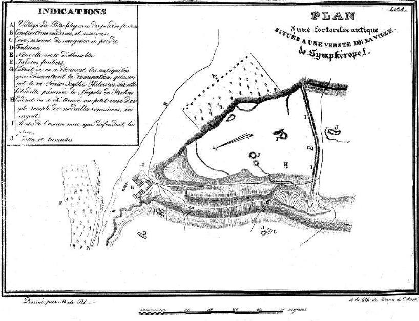 Рис. 2. План городища, составленный И. П. Бларамбергом