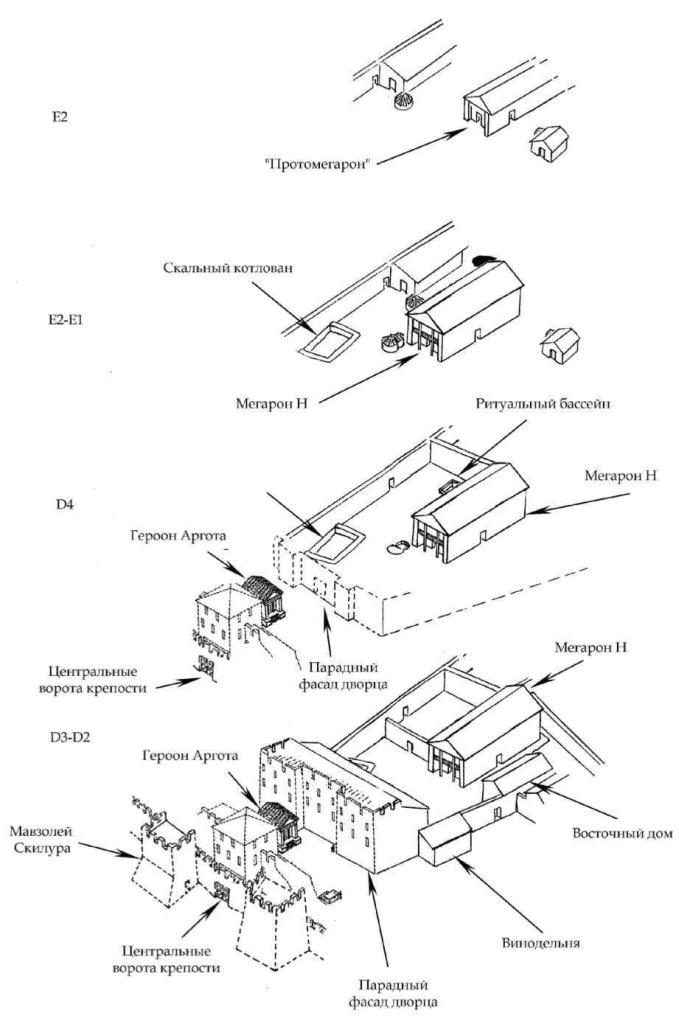 Рис. 27. Варианты реконструкции Южного дворца по периодам. D-Е — горизонты