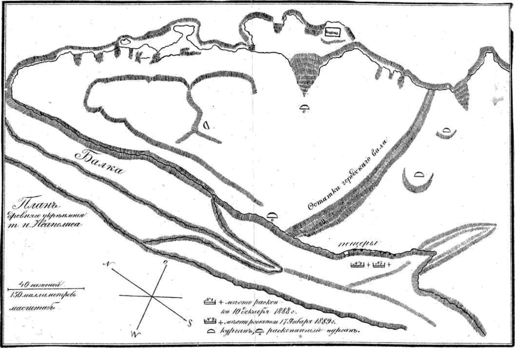 Рис. 4. План городища, составленный Н. И. Веселовским