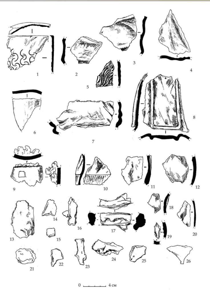 Рис. 46. Фрагменты бронзовых статуй из раскопок Южного дворца