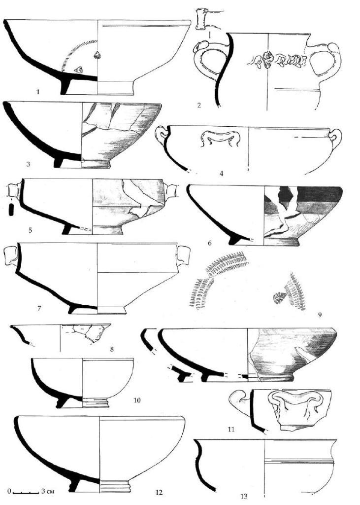 Рис. 59. Импортная керамика с лаковым покрытием (чашки) горизонтов E-D из Южного дворца