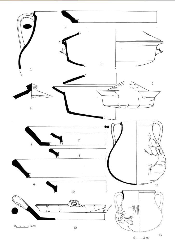 Рис. 63. Импортная кухонная керамика горизонтов E-D из Южного дворца