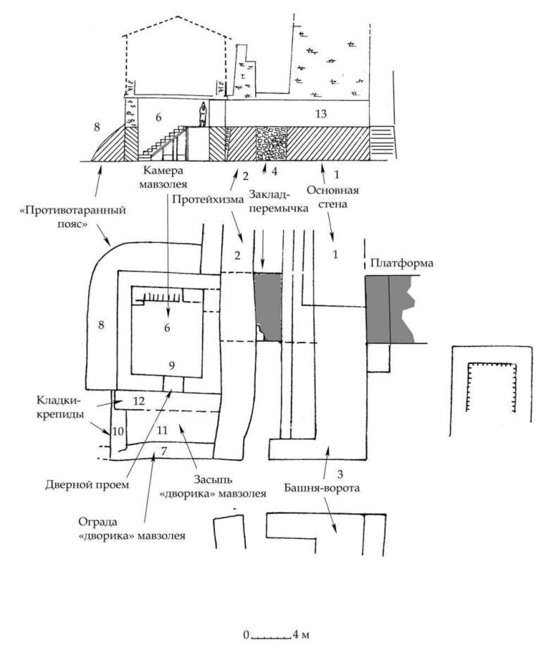 Рис. 72. План-реконструкция мавзолея в системе оборонительных сооружений центральных ворот