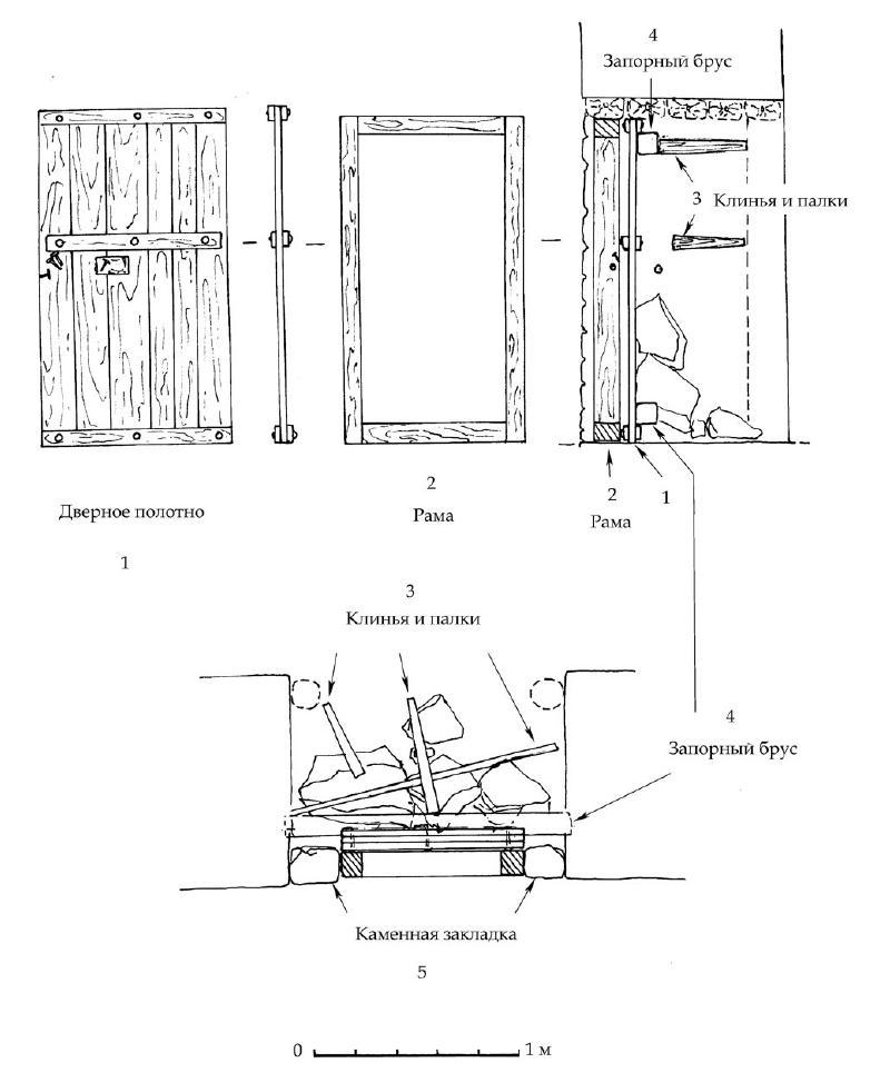 Рис. 73. Дверной проем мавзолея