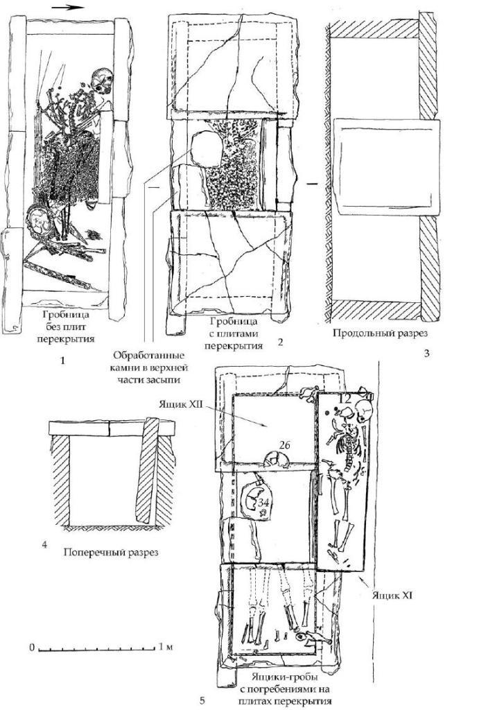 Рис. 74. Каменная гробница мавзолея. Планы, разрезы, фасировка.