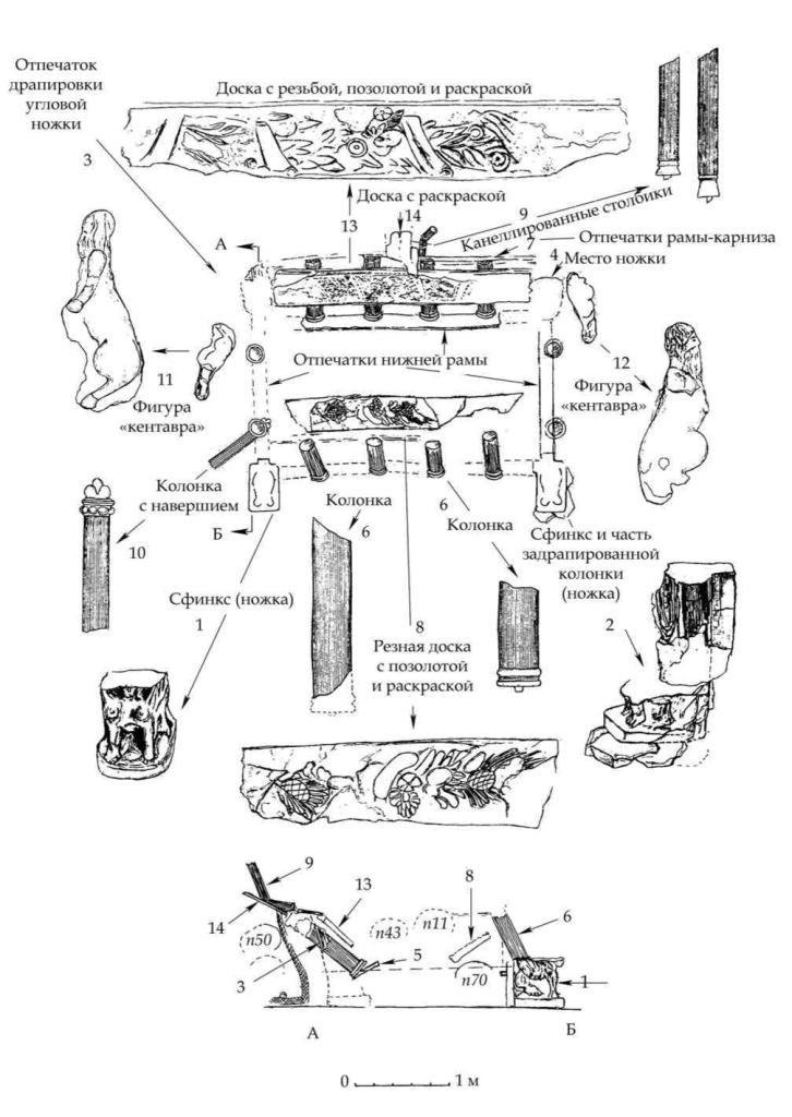 Рис. 84. План расположения деталей тронного ложа из мавзолея