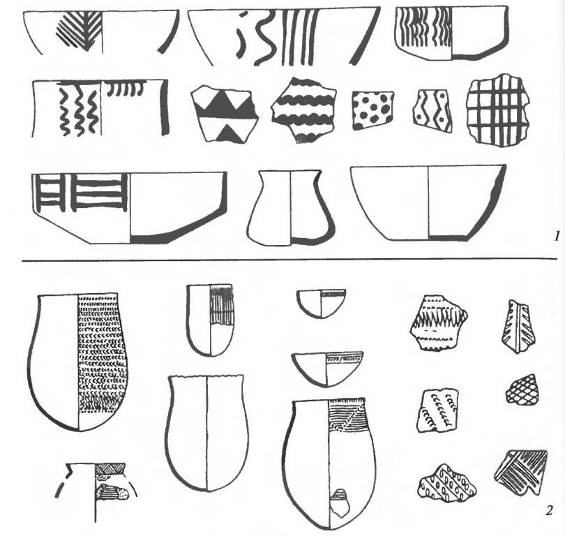 Керамика неолита Средней Азии: 1 — джейтунская культура; 2 — кельтеминарская культура