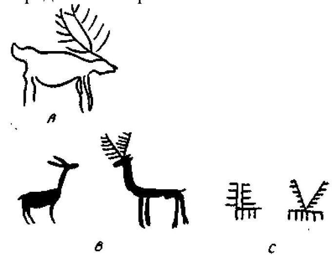 Рис. 124. Условные изображения оленей в стенной живониси Иснании. По Обермайеру. А — Маймон; В — Фигурас; С — Ла Пилета.
