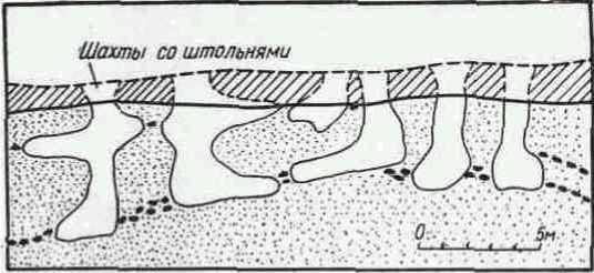 Роговая копалка из неолитической шахты под Волковыгском.