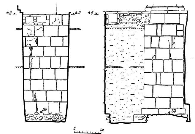 Рис. 6. Раскоп в южном нефе храма. Слева — фасад кладки основания храма; справа — западный профиль. (Видна кладка основания столба и ленточного фундамента; в заполнении — две прослойки от двух этапов сооружения храма)