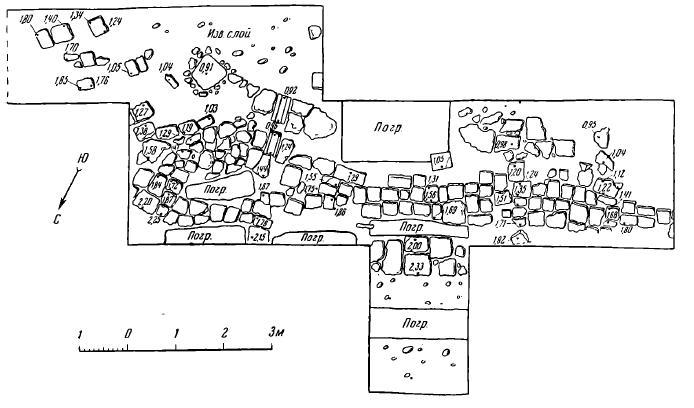 Рис. 8. Северный раскоп. План вымостки северного склона холма