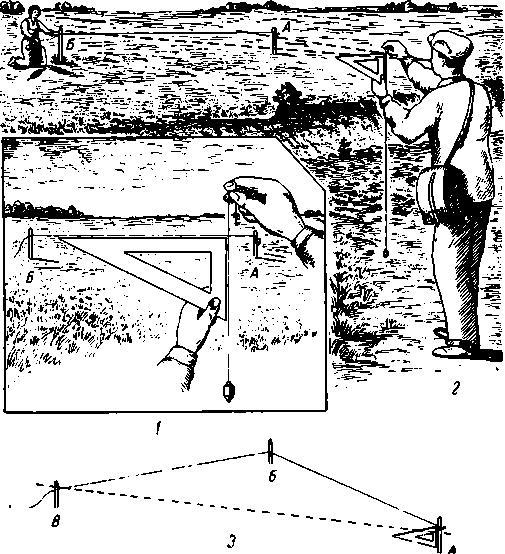 Рис. 54. Фиксирование горизонтальной плоскости.