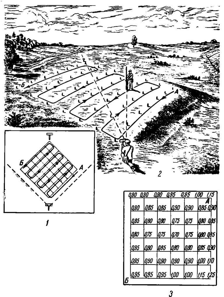 Рис. 55. Нивелировка дневной поверхности раскопа.