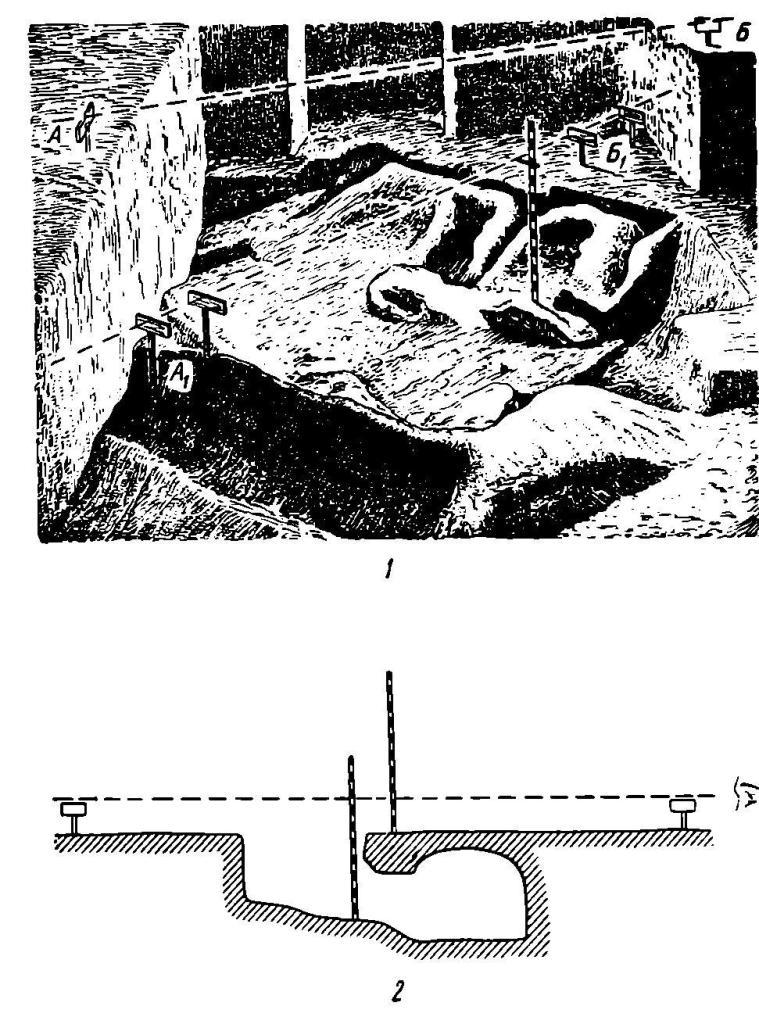 Рис. 58. Нивелирование с дополнительной горизонтальной плоскостью (1) иопределение глубины входа в катакомбу (2).